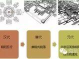 【建筑学院】一篇文章,看清神秘莫测四合院的前世今生!_图2