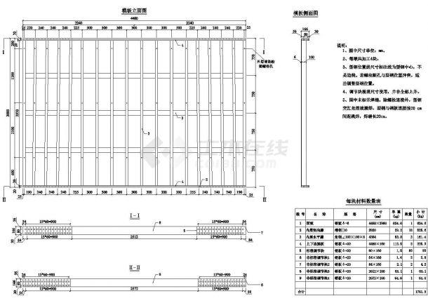 空间墩身翻模设计图室内设计中v空间桥梁的方法图片