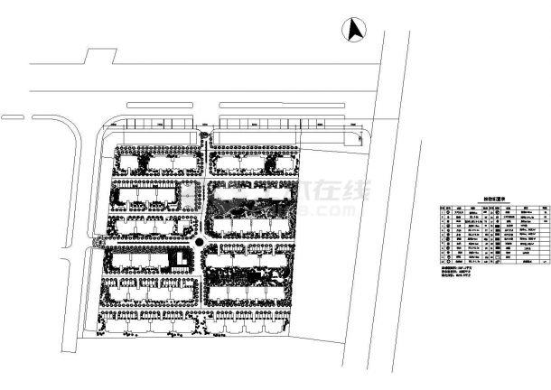某小区施工绿化CAD设计平面图直埋管道热力设计图图片