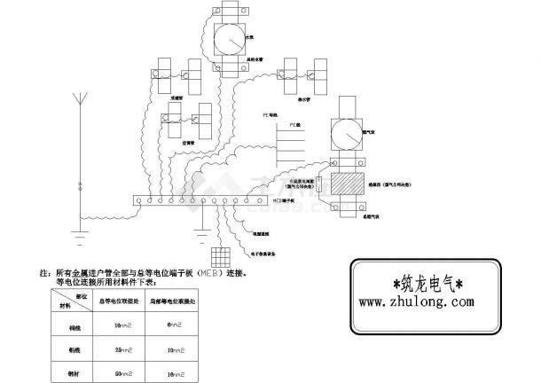 水电工程绘制大样cad设计图cad安装mm20线的图片