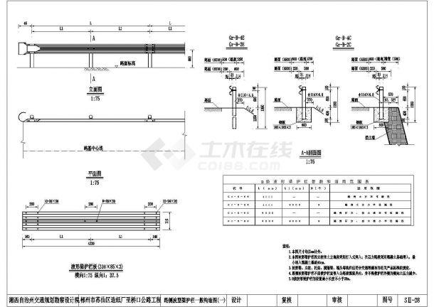 波形的图纸护栏施工cad全套设计常用(标注许昌3d设计培训学校图片