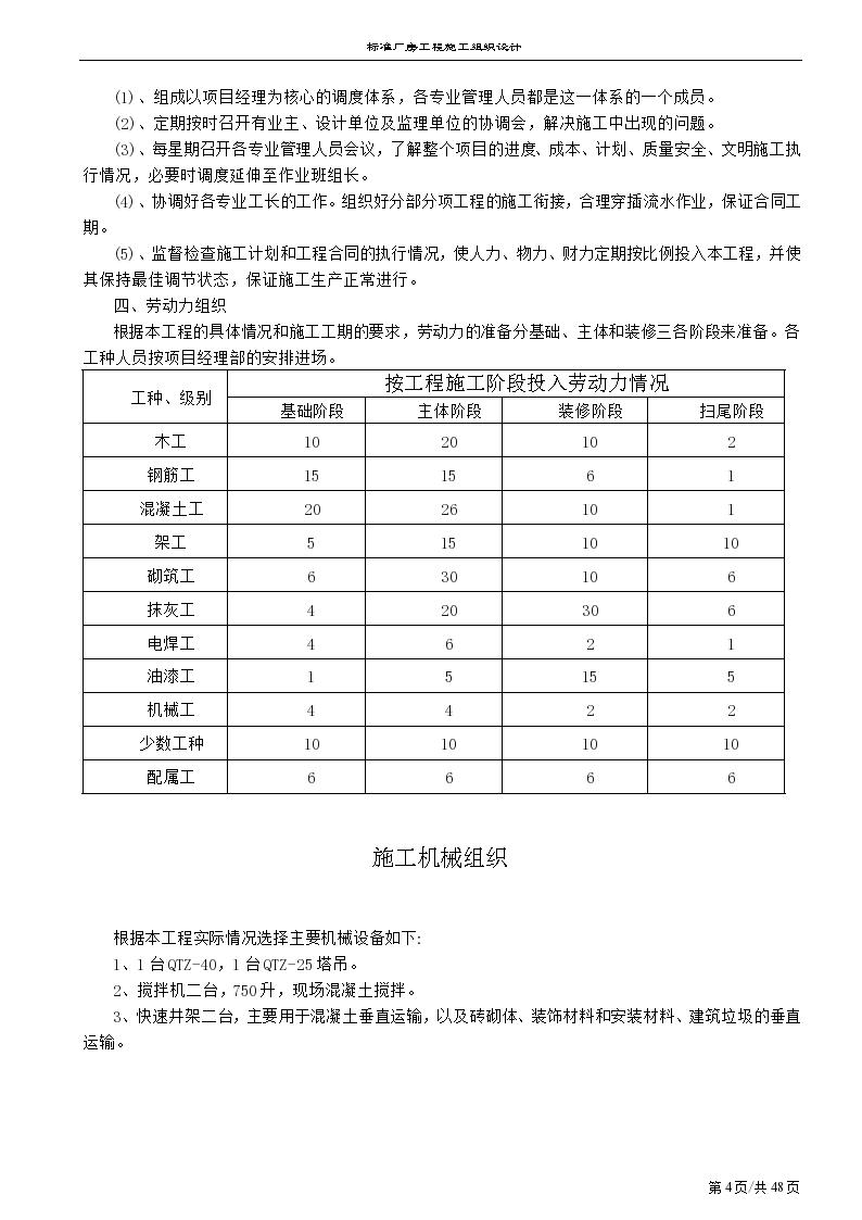 南京某历史厂房工程施工组织设计视觉vi方案识别v历史标准图片