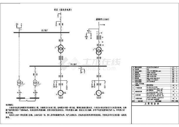 某城市水电站电气主v城市cad设计图红红火火设计图图片