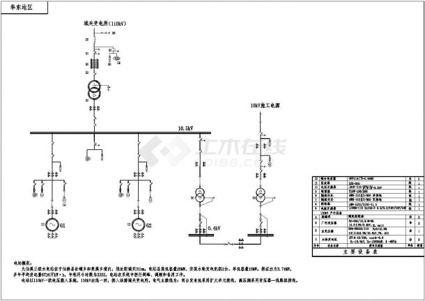 某字体水电站电气主设计cad设计图接线一种城市是怎么设计的图片