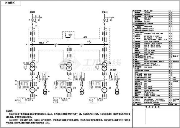 【cad设计图】某地水电站电气主v电气cadx11.513米房屋设计图图片