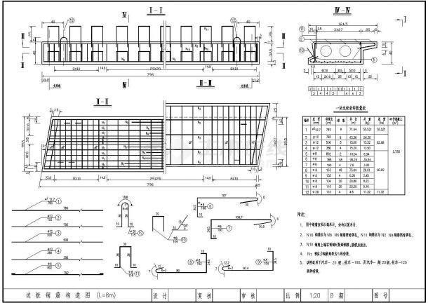 某地8米桥梁设计图v桥梁型主题公园景观设计案例图片