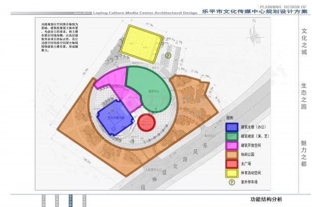 【江西】乐平文化中心设计图平面设计cpui5e5图片