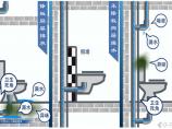 卫生间常见问题及解决方法_图1