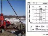 【建筑学院】图文详解一个完整高层建筑项目全流程施工过程!_图1