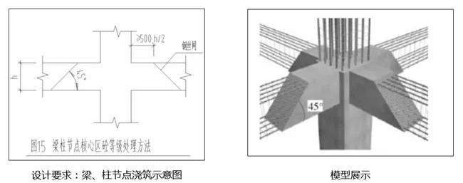 天津生态城节能环保双创中心项目BIM应用