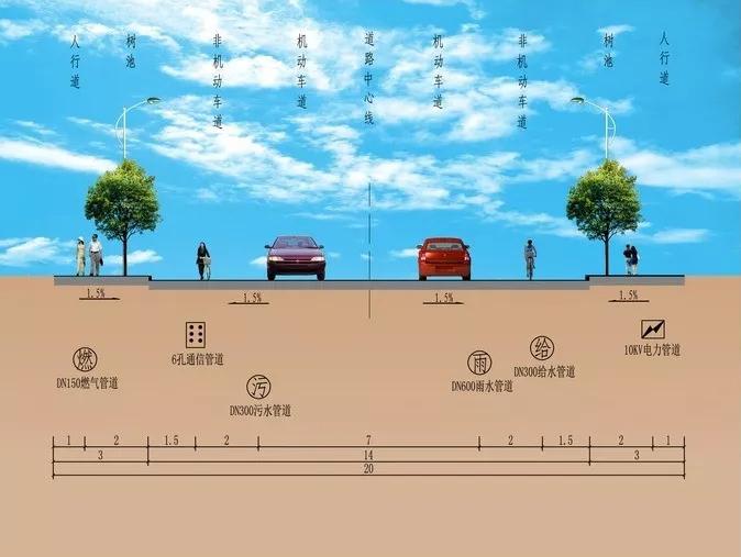 BIM技术在市政工程中的应用有哪些?