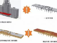 BIM技术在模板工程中的应用