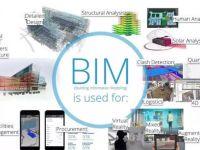 BIM模型只用于建筑��?�有其他方向��用��?