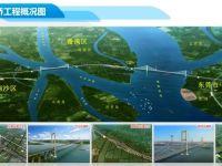 BIM技术在虎门二桥项目中的应用