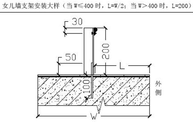"""屋面避雷带怎么做才规范?""""设计 施工""""一文总结!(图3)"""