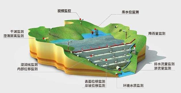 工程项目管理图片2