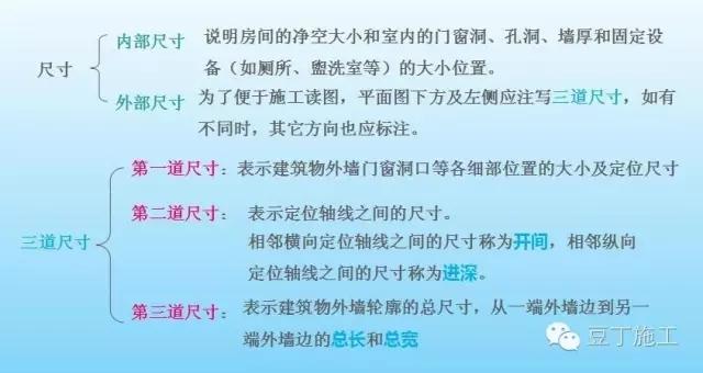 bob电竞app施工图图片2