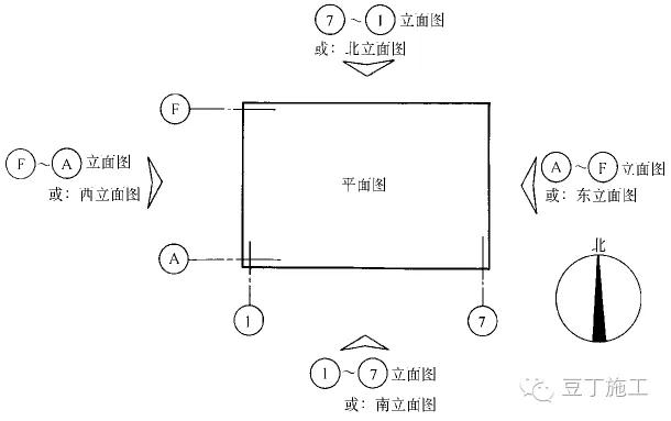 bob电竞app施工图图片3