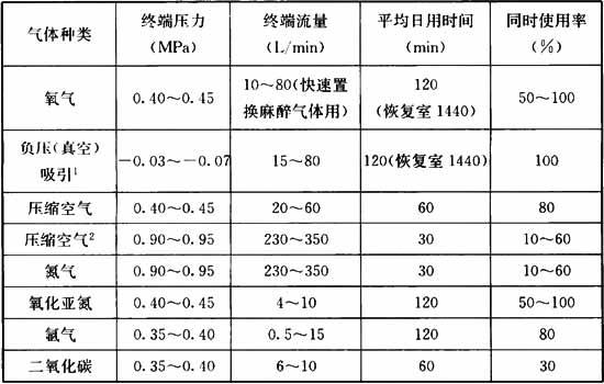 装配式规范图片1
