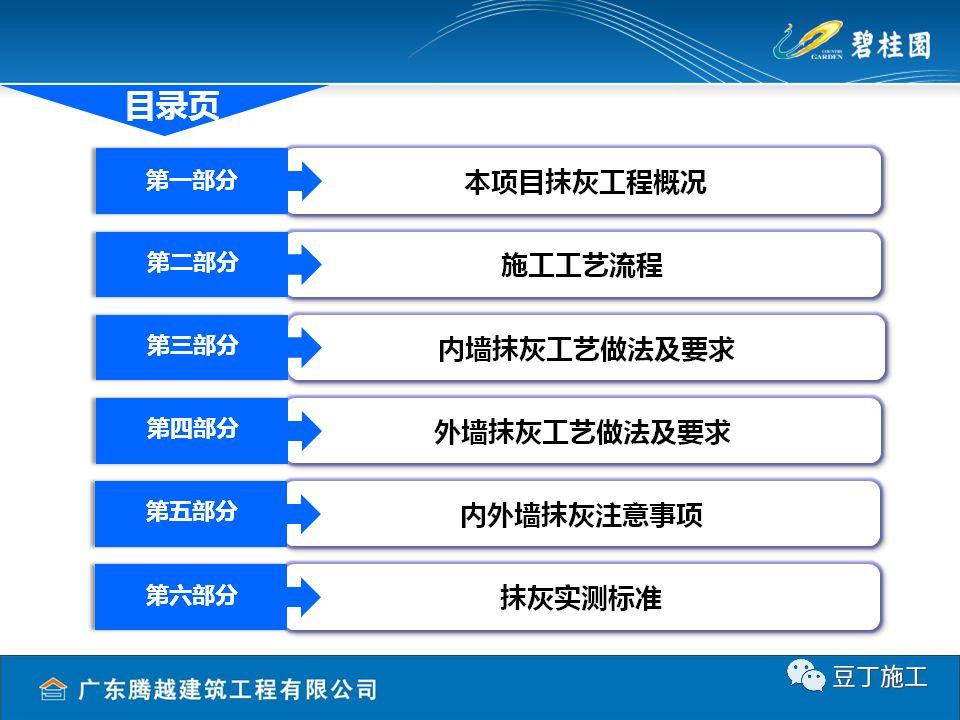 bob电竞app施工图片3