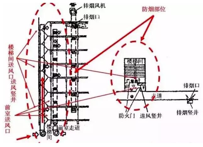 通�L排���D片3