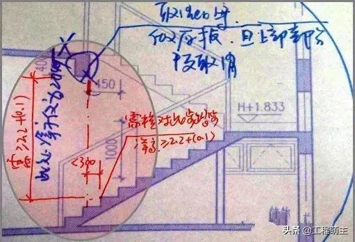 建筑施工图图片1