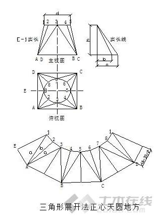 中央空调图片1