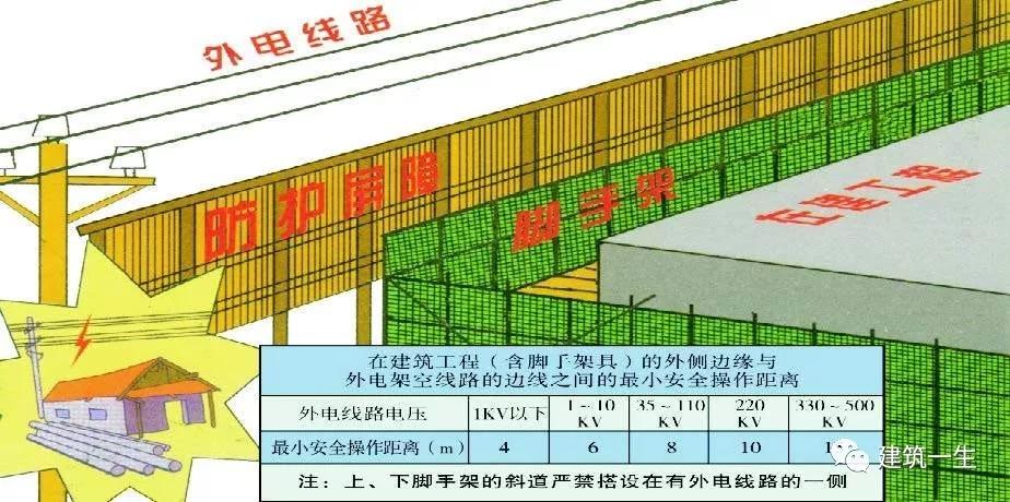 电气工程原创版块图片1