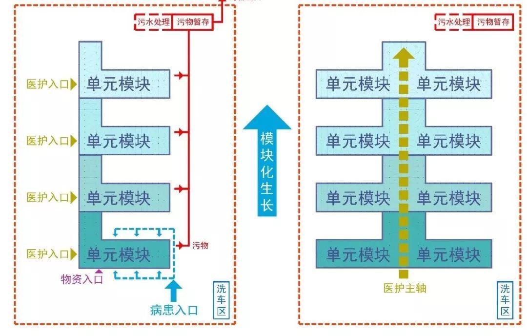 注�越o排水工程���D片3