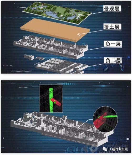BIM技术污水处理应用 | 天府新区第一污水处理厂BIM技术应用汇报