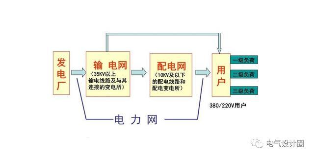 电气工程原创版块图片2