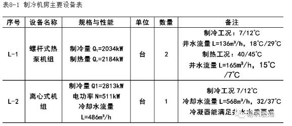 制冷技�g�D片1