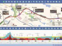深圳地铁6号线支线项目BIM全过程应用案例