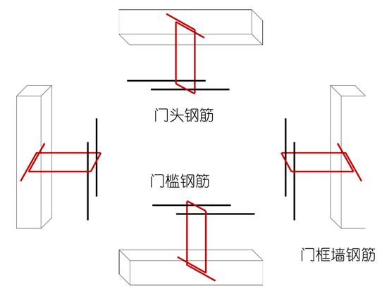 ��Y��工程�D片3