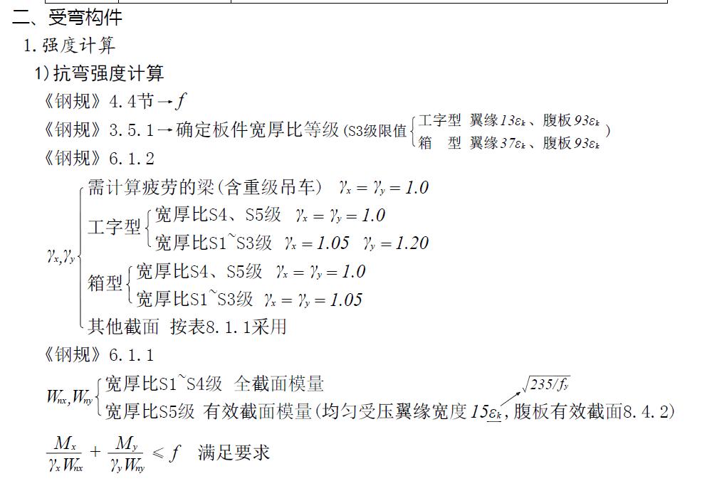 【强烈推荐】2020注册结构工程师程序式答题手册、答题指南(钢结构)