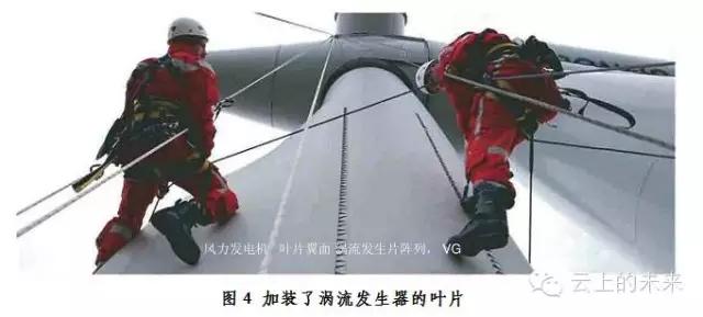 风力发电技术图片3