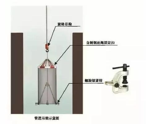 【电气学院】图解机电安装工程安全生产标准化施工