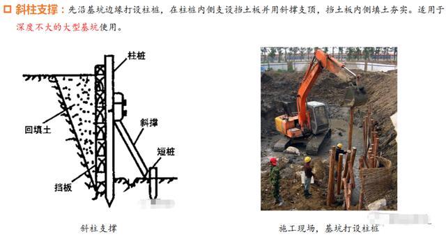 建筑施工�D片3