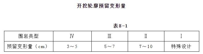 工程�O理�D片3