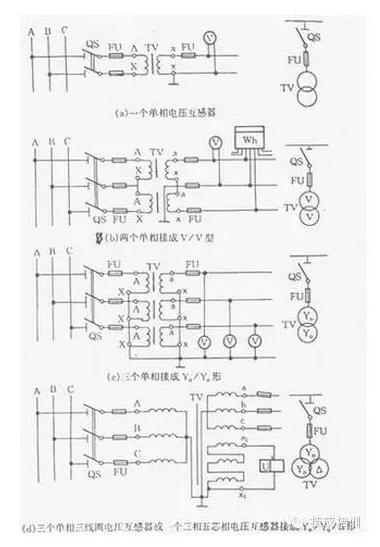 【电气学院】电流互感器知识:铭牌、接线图、重点问题详解