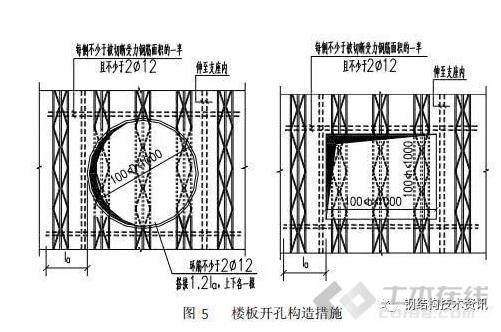 详解钢筋桁架组合楼板的构造要求(建议收藏)