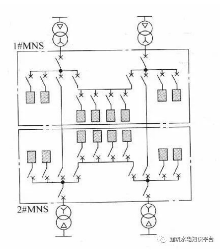 【电气学院】供配电中这五种配电方式,你了解吗?