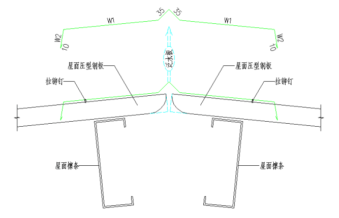 图解   钢结构各构件和做法大全