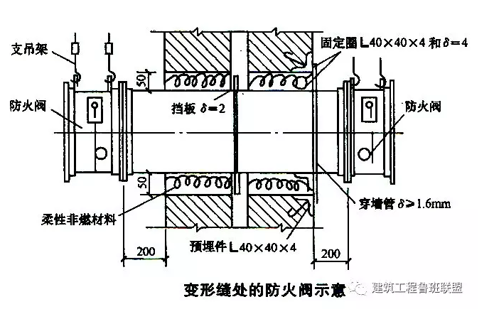【电气学院】机电管线穿越结构变形缝,你们做对了吗?