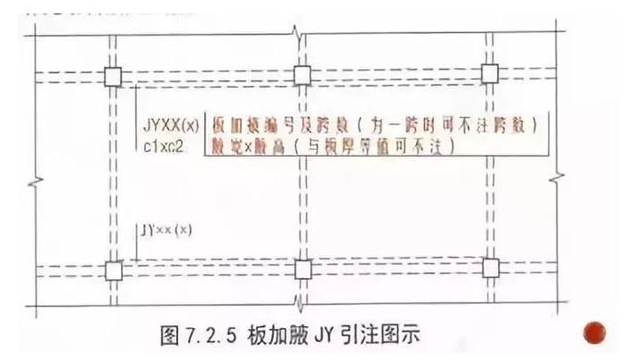 300 条钢筋工程核心技术问题!