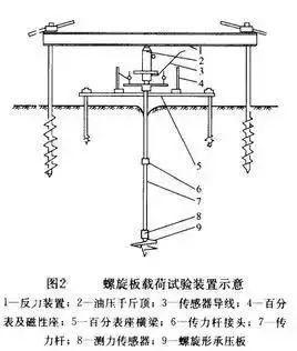 工程试验检测图片3