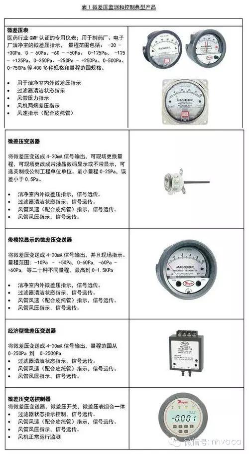 洁净空调系统图片3