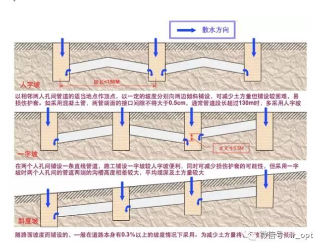 建筑智能化�D片3
