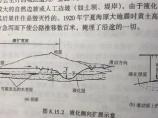 地基基础图片2