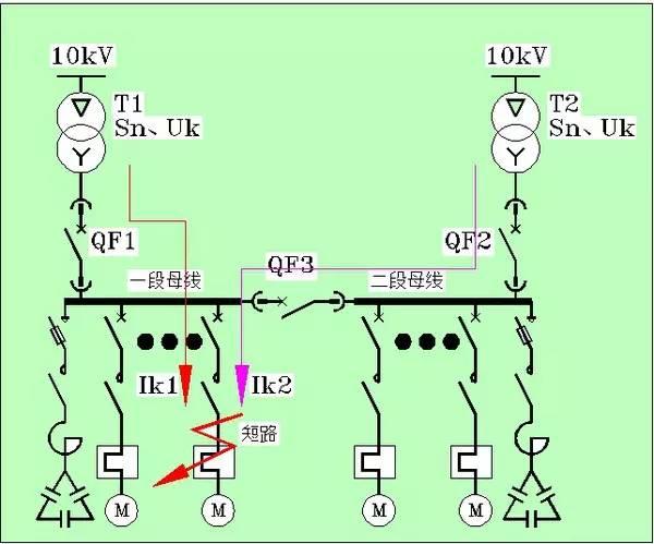 变压器图片3